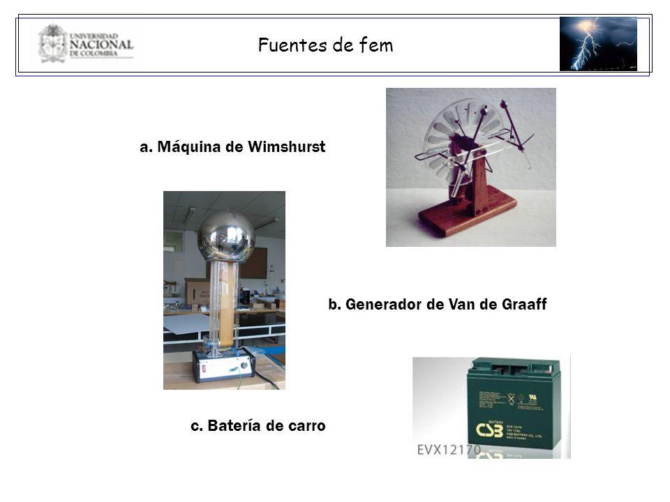 Fuentes de fem a. Máquina de Wimshurst c. Batería de carro b. Generador de Van de Graaff