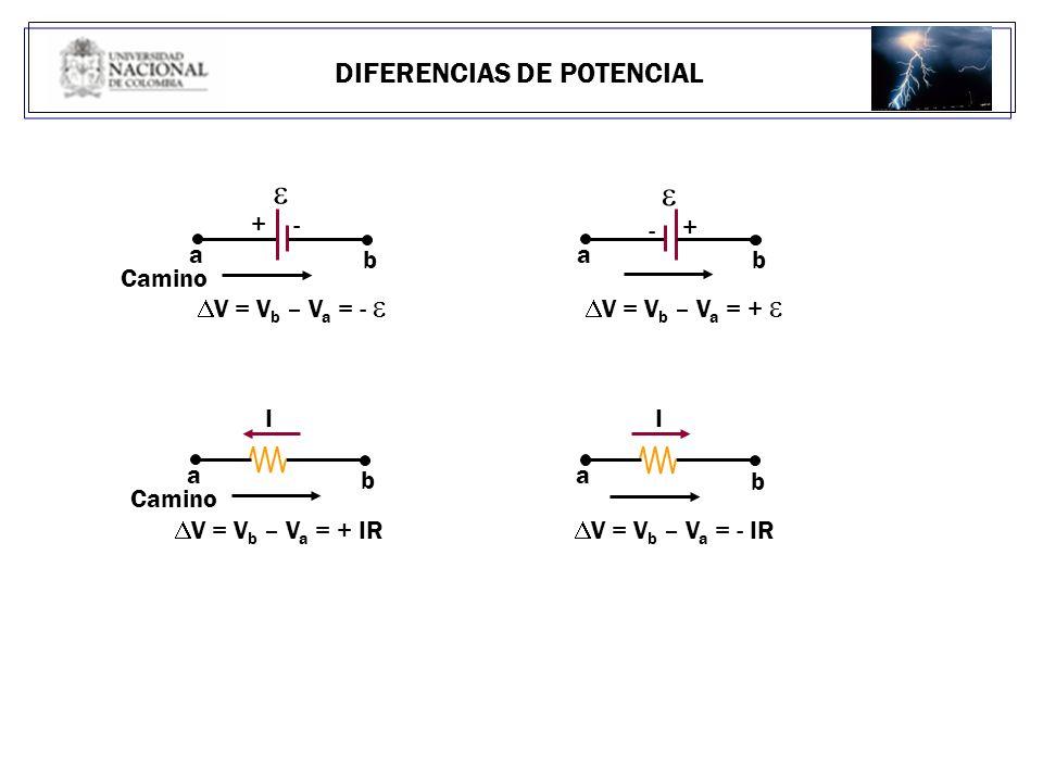 a b + - V = V b – V a = - DIFERENCIAS DE POTENCIAL a b + - V = V b – V a = + a b V = V b – V a = + IR I a b V = V b – V a = - IR I Camino