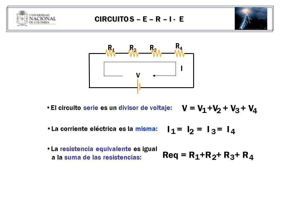 CIRCUITOS – E – R – IE CIRCUITO S – E – R – I - E I R1R1 El circuito serie es un divisor de voltaje: La resistencia equivalente es igual a la suma de