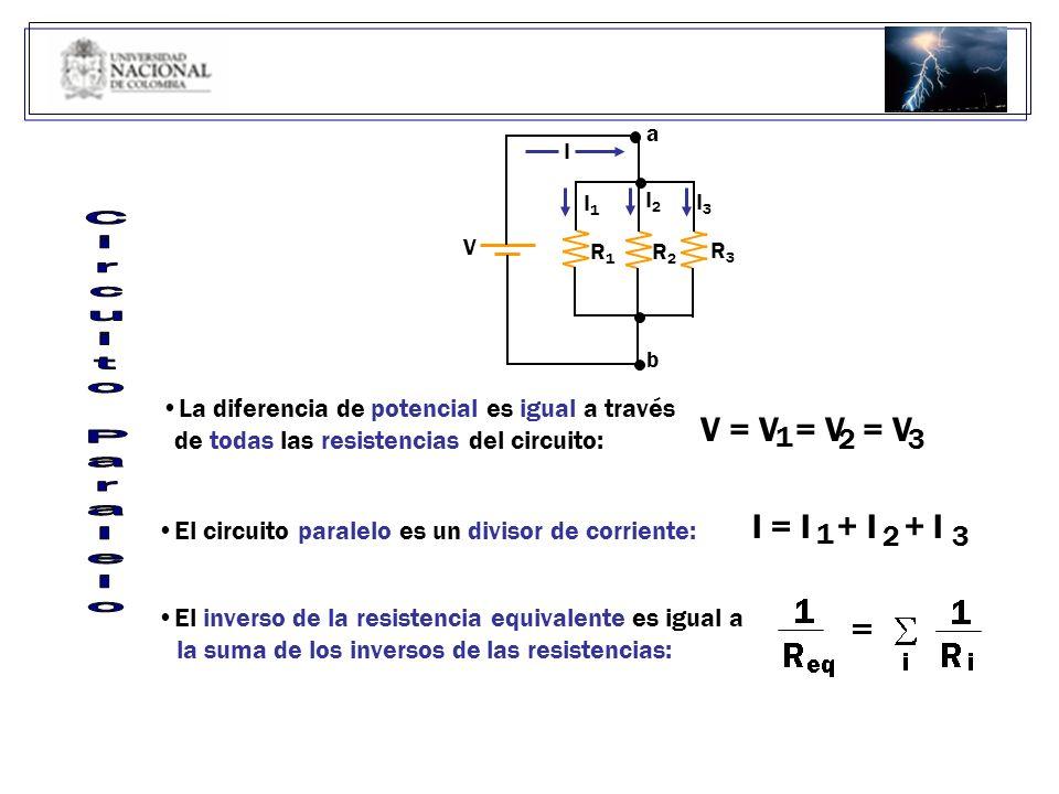La diferencia de potencial es igual a través de todas las resistencias del circuito: El circuito paralelo es un divisor de corriente: El inverso de la