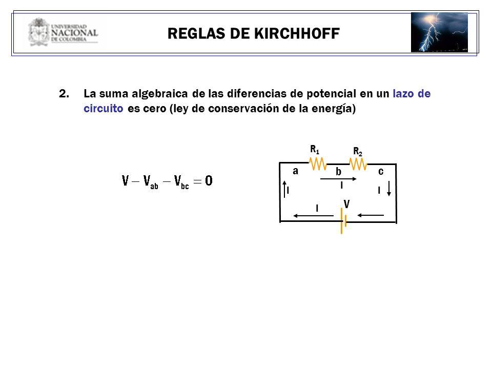 2.La suma algebraica de las diferencias de potencial en un lazo de circuito es cero (ley de conservación de la energía) REGLAS DE KIRCHHOFF a c b I I
