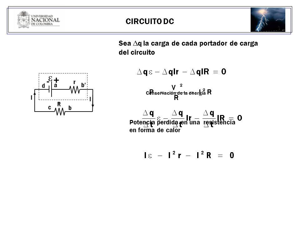 Sea q la carga de cada portador de carga del circuito Potencia perdida en una resistencia en forma de calor Conservación de la energía CIRCUITO DC b d