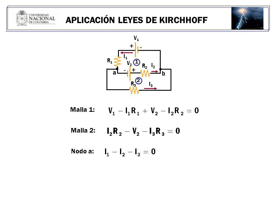 APLICACIÓN LEYES DE KIRCHHOFF Malla 1: Malla 2: Nodo a: a b I1I1 I2I2 I3I3 V2V2 V1V1 R1R1 R2R2 R3R3 + - + - 1 2