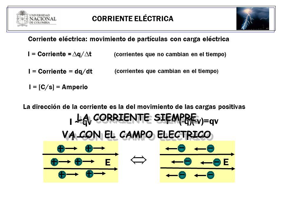 La diferencia de potencial es igual a través de todas las resistencias del circuito: El circuito paralelo es un divisor de corriente: El inverso de la resistencia equivalente es igual a la suma de los inversos de las resistencias: R1R1 R2R2 R3R3 I1I1 I3I3 I2I2 I a b V V = V = V = V 2 1 3 I = I + I + I 2 1 3