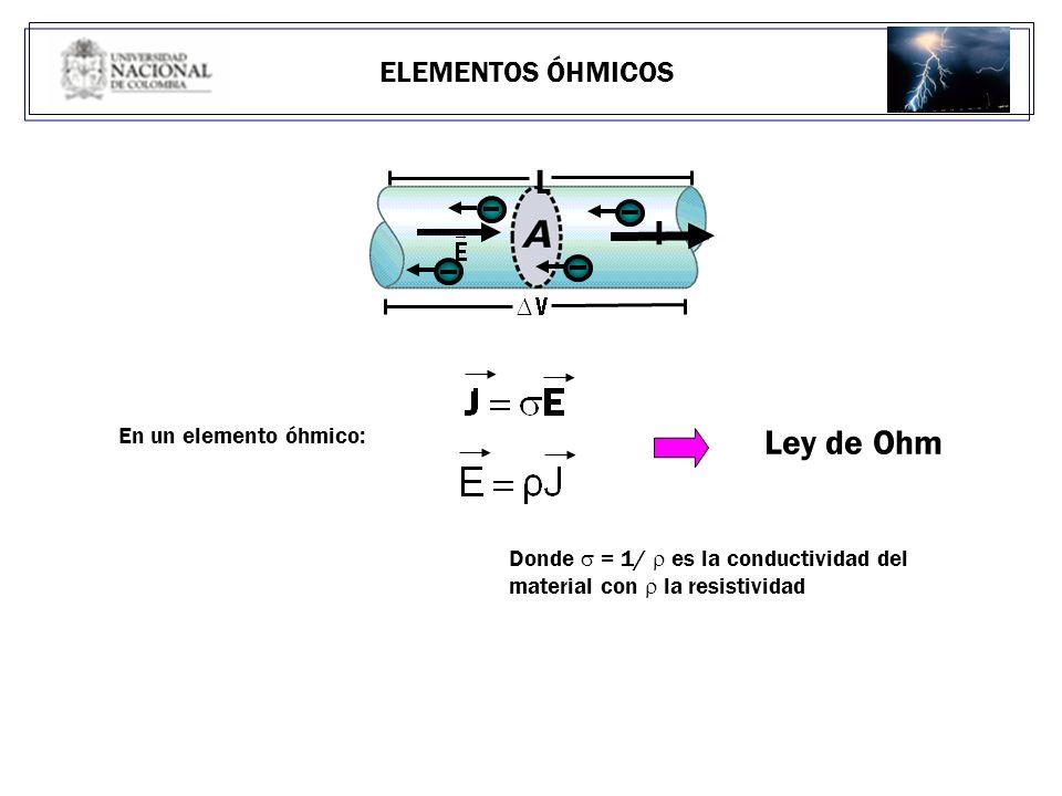 ELEMENTOS ÓHMICOS L I En un elemento óhmico: Donde = 1/ es la conductividad del material con la resistividad Ley de Ohm