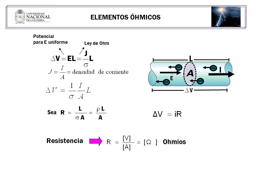 Sea L I Ohmios Resistencia Potencial para E uniforme Ley de Ohm ELEMENTOS ÓHMICOS