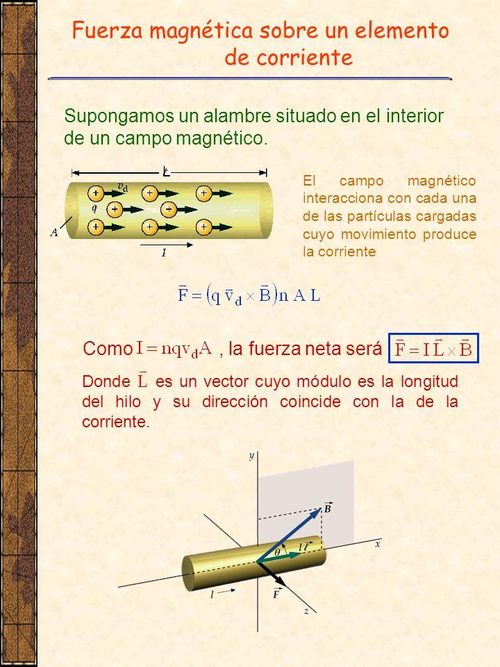 Fuerza magnética sobre un elemento de corriente Supongamos un alambre situado en el interior de un campo magnético. El campo magnético interacciona co