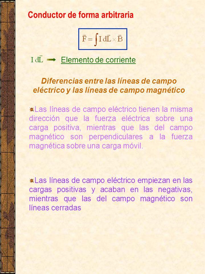 Conductor de forma arbitraria Elemento de corriente Diferencias entre las líneas de campo eléctrico y las líneas de campo magnético Las líneas de camp