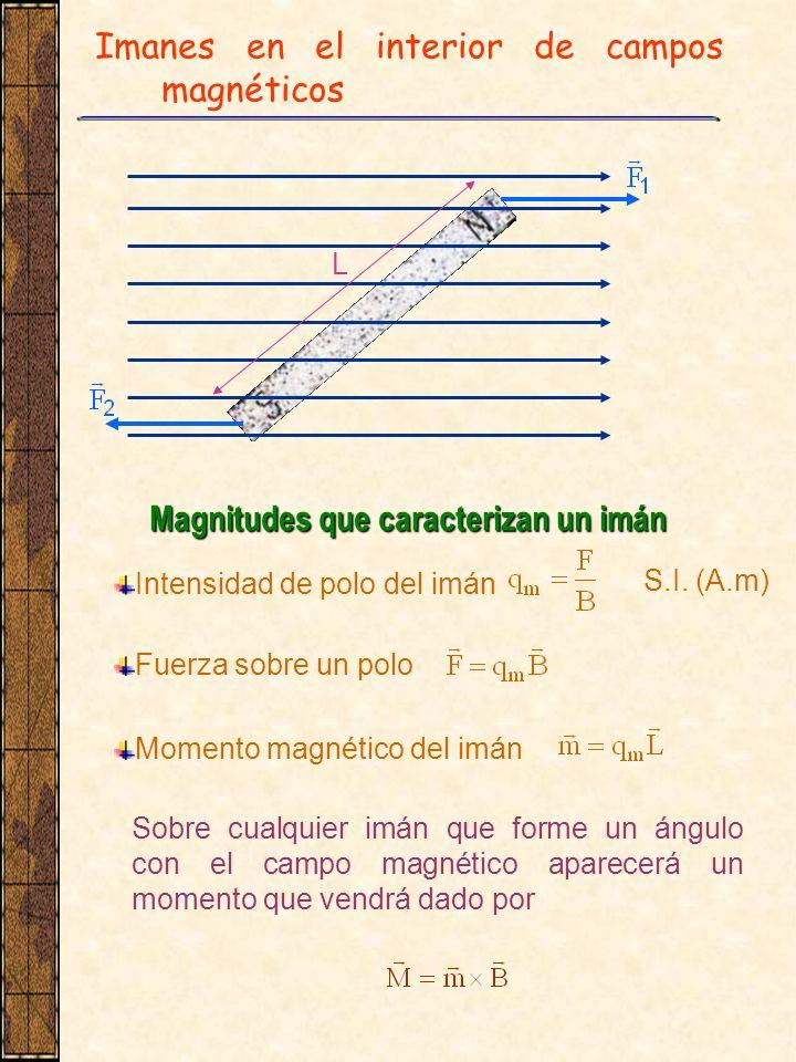 Imanes en el interior de campos magnéticos L Intensidad de polo del imán S.I. (A.m) Fuerza sobre un polo Momento magnético del imán Sobre cualquier im
