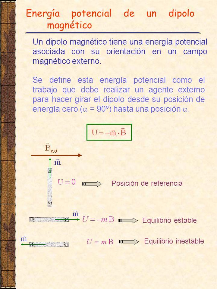 Energía potencial de un dipolo magnético Un dipolo magnético tiene una energía potencial asociada con su orientación en un campo magnético externo. Se