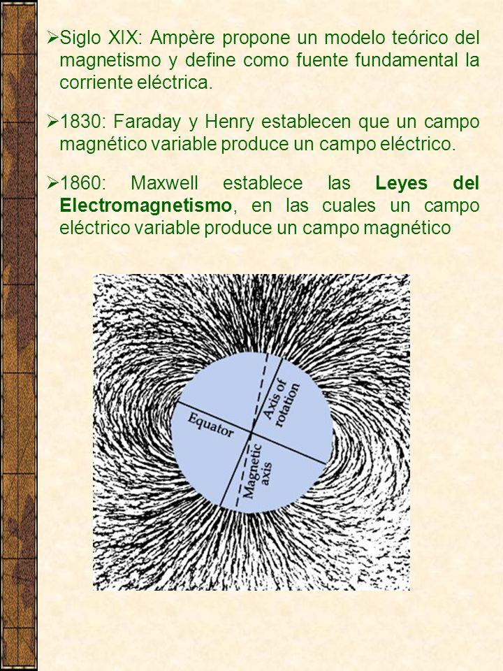 Siglo XIX: Ampère propone un modelo teórico del magnetismo y define como fuente fundamental la corriente eléctrica. 1830: Faraday y Henry establecen q