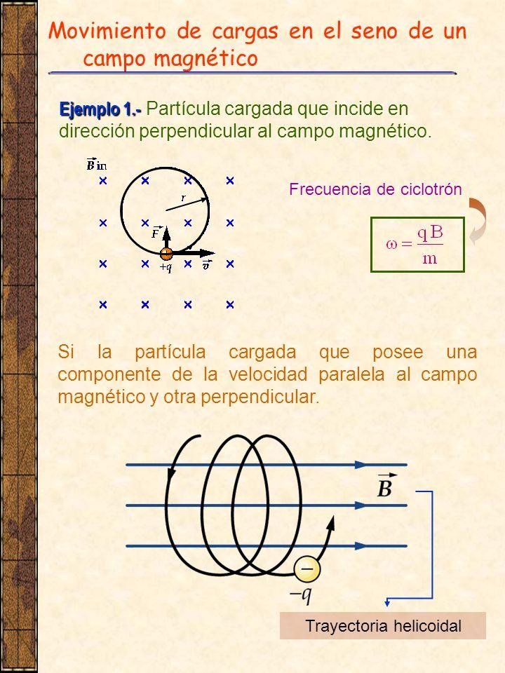 Movimiento de cargas en el seno de un campo magnético Ejemplo 1.- Ejemplo 1.- Partícula cargada que incide en dirección perpendicular al campo magnéti