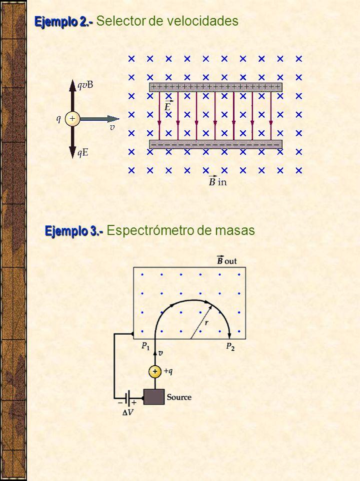 Ejemplo 2.- Ejemplo 2.- Selector de velocidades Ejemplo 3.- Ejemplo 3.- Espectrómetro de masas