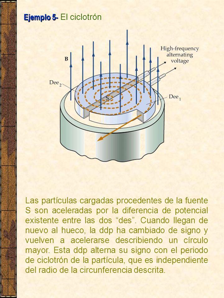 Ejemplo 5- Ejemplo 5- El ciclotrón Las partículas cargadas procedentes de la fuente S son aceleradas por la diferencia de potencial existente entre la