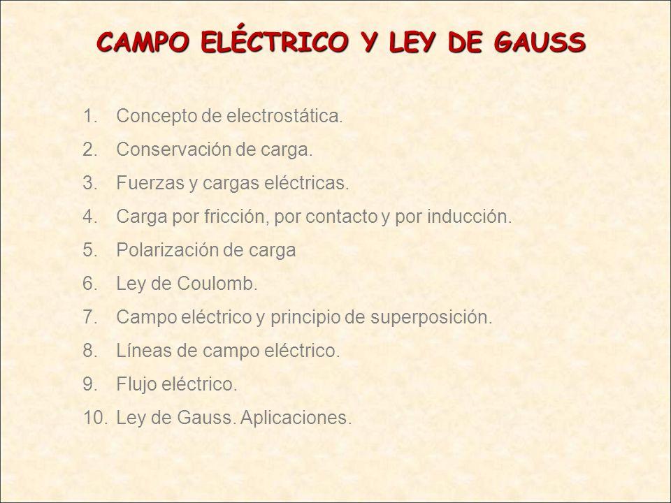 1.Concepto de electrostática. 2.Conservación de carga. 3.Fuerzas y cargas eléctricas. 4.Carga por fricción, por contacto y por inducción. 5.Polarizaci