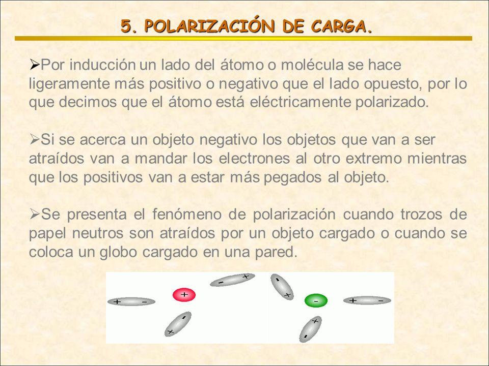 5. POLARIZACIÓN DE CARGA. Por inducción un lado del átomo o molécula se hace ligeramente más positivo o negativo que el lado opuesto, por lo que decim