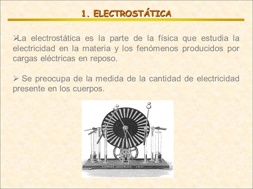 1. ELECTROSTÁTICA La electrostática es la parte de la física que estudia la electricidad en la materia y los fenómenos producidos por cargas eléctrica
