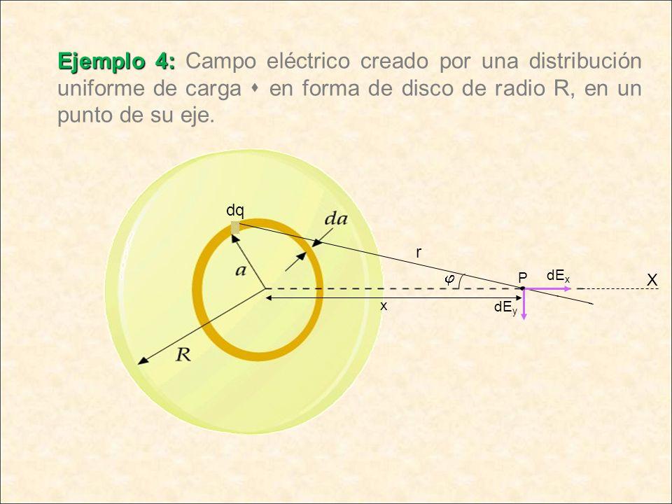 Ejemplo 4: Ejemplo 4: Campo eléctrico creado por una distribución uniforme de carga en forma de disco de radio R, en un punto de su eje. r dq P dE x d