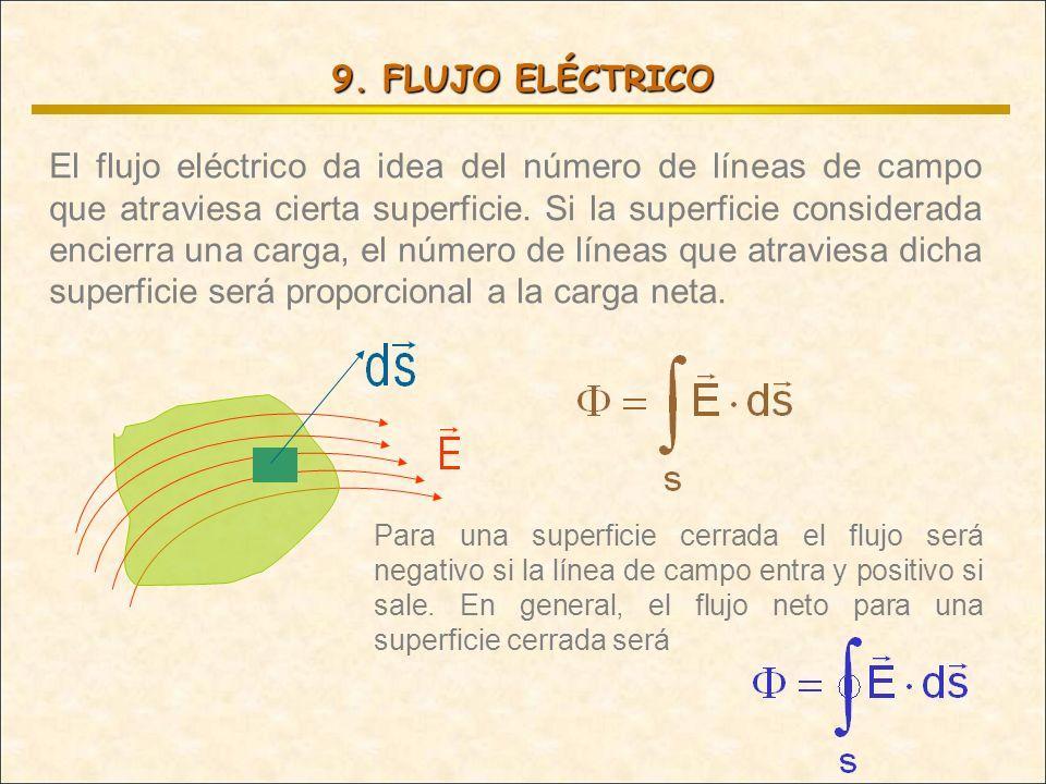 El flujo eléctrico da idea del número de líneas de campo que atraviesa cierta superficie. Si la superficie considerada encierra una carga, el número d