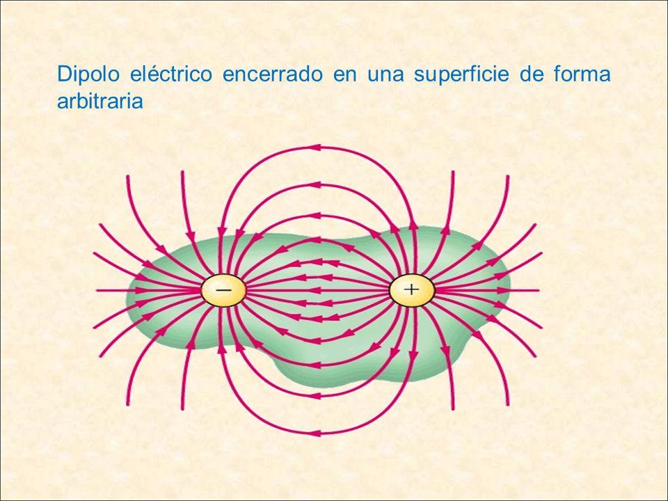 Dipolo eléctrico encerrado en una superficie de forma arbitraria