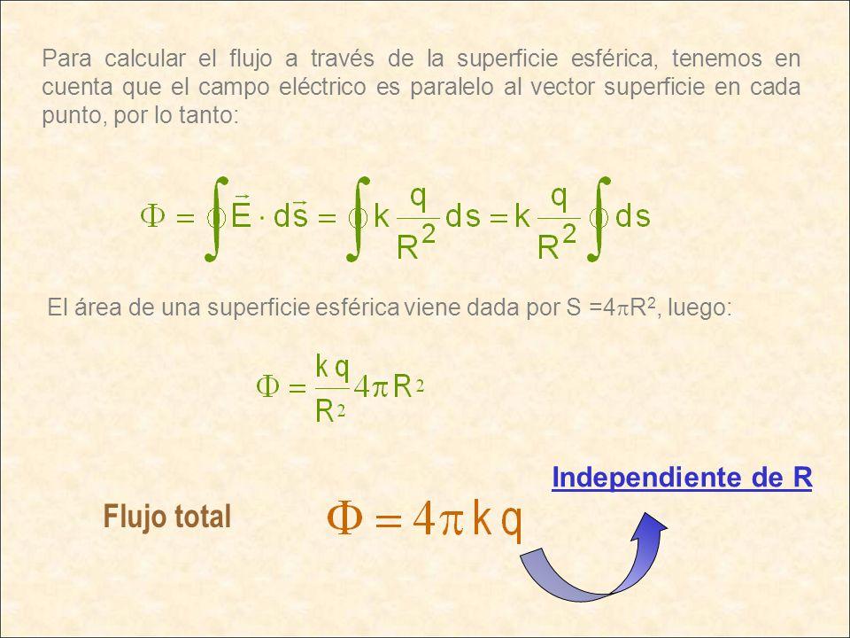 Para calcular el flujo a través de la superficie esférica, tenemos en cuenta que el campo eléctrico es paralelo al vector superficie en cada punto, po