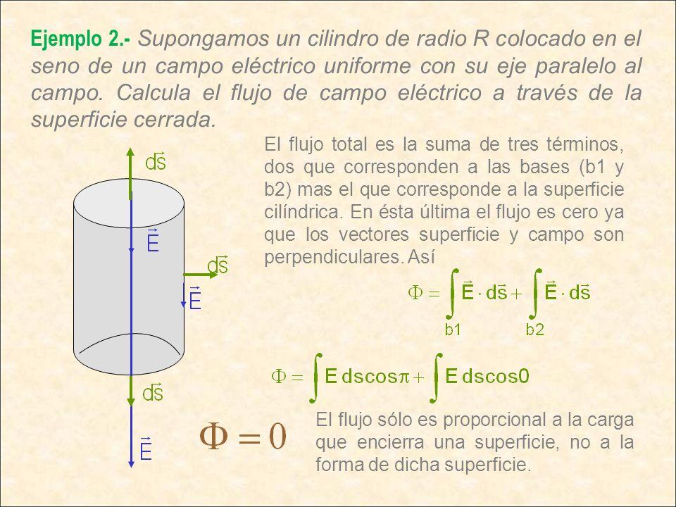 Ejemplo 2.- Supongamos un cilindro de radio R colocado en el seno de un campo eléctrico uniforme con su eje paralelo al campo. Calcula el flujo de cam