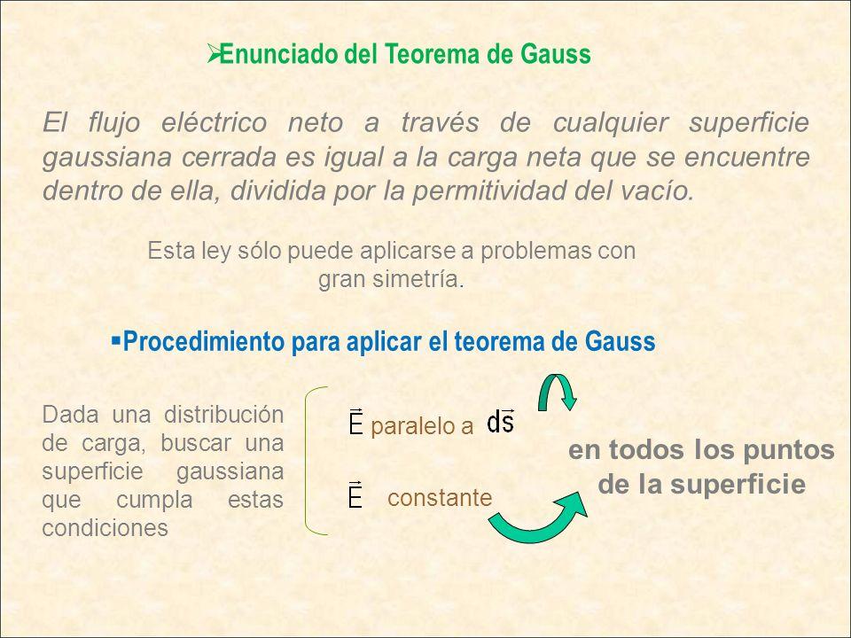 Enunciado del Teorema de Gauss El flujo eléctrico neto a través de cualquier superficie gaussiana cerrada es igual a la carga neta que se encuentre de