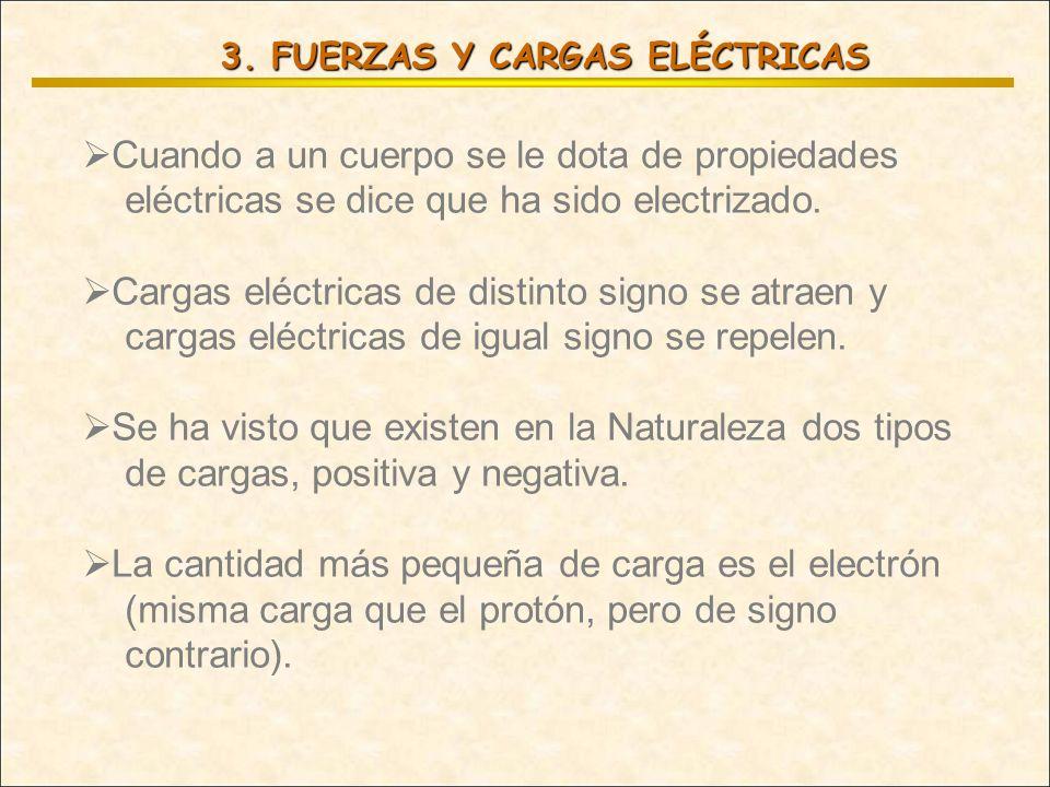 3. FUERZAS Y CARGAS ELÉCTRICAS Cuando a un cuerpo se le dota de propiedades eléctricas se dice que ha sido electrizado. Cargas eléctricas de distinto