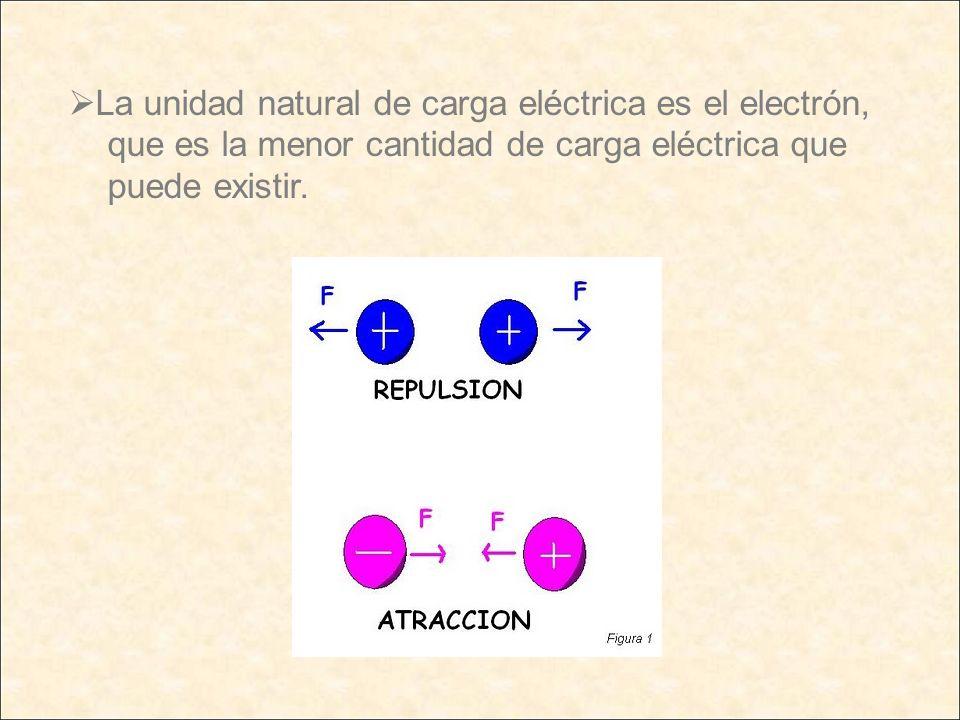 La unidad natural de carga eléctrica es el electrón, que es la menor cantidad de carga eléctrica que puede existir.