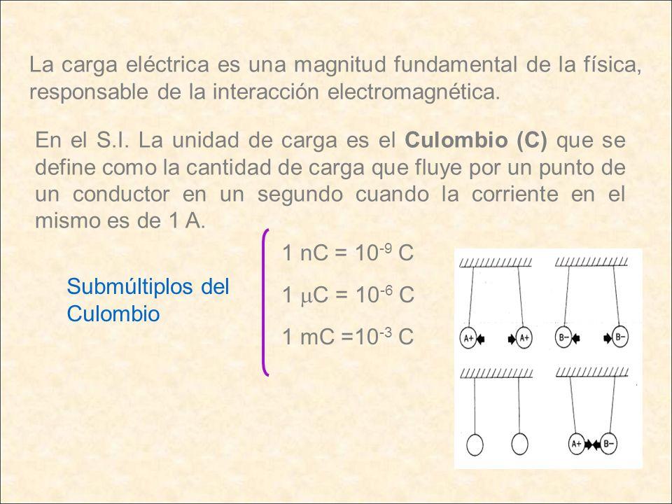 La carga eléctrica es una magnitud fundamental de la física, responsable de la interacción electromagnética. En el S.I. La unidad de carga es el Culom
