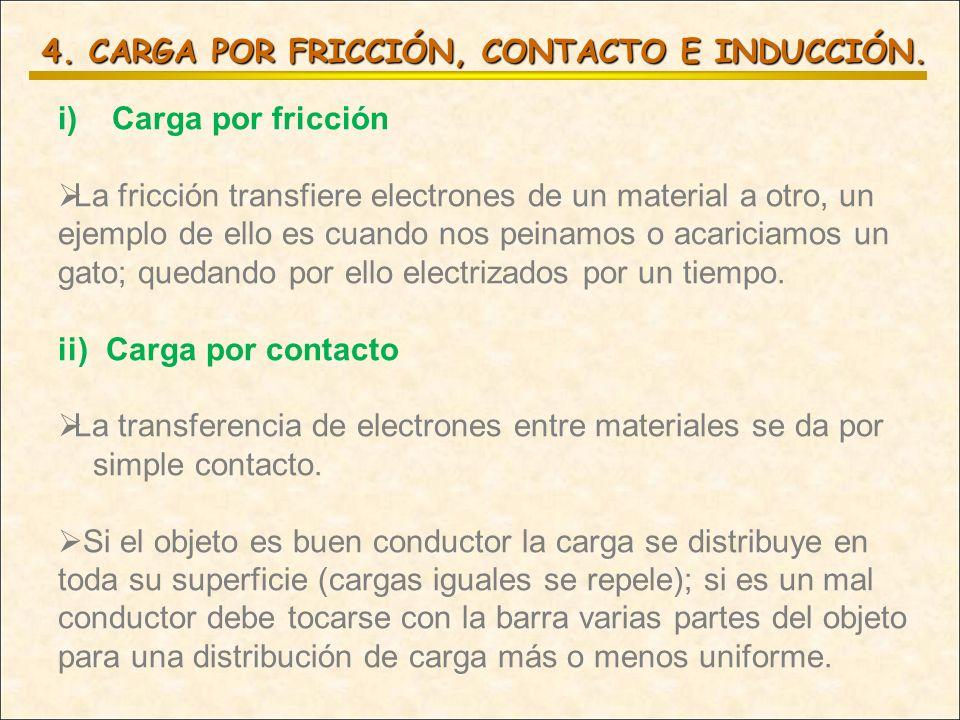 i)Carga por fricción La fricción transfiere electrones de un material a otro, un ejemplo de ello es cuando nos peinamos o acariciamos un gato; quedand