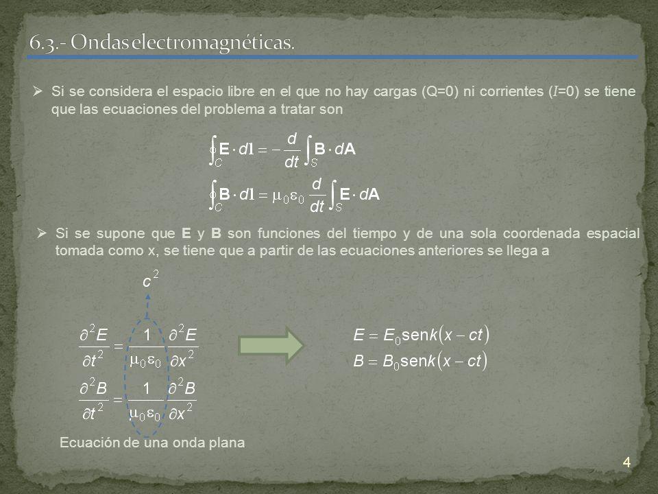 4 Si se considera el espacio libre en el que no hay cargas (Q=0) ni corrientes ( I =0) se tiene que las ecuaciones del problema a tratar son Si se sup