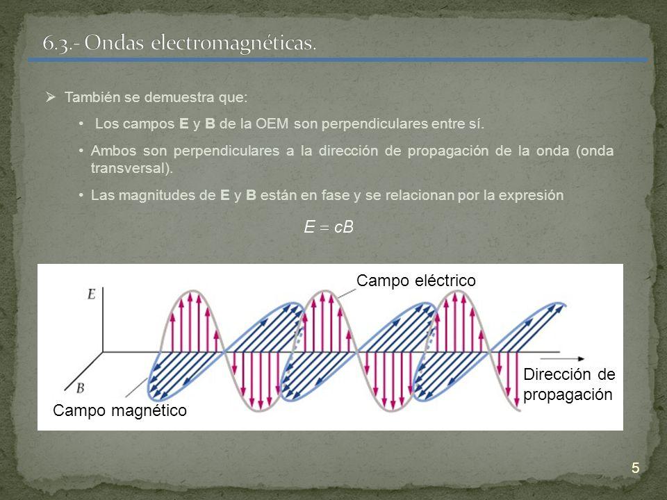 5 También se demuestra que: Los campos E y B de la OEM son perpendiculares entre sí. Ambos son perpendiculares a la dirección de propagación de la ond