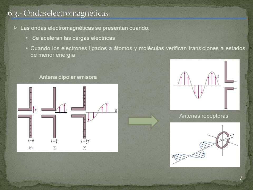 7 Las ondas electromagnéticas se presentan cuando: Se aceleran las cargas eléctricas Cuando los electrones ligados a átomos y moléculas verifican tran
