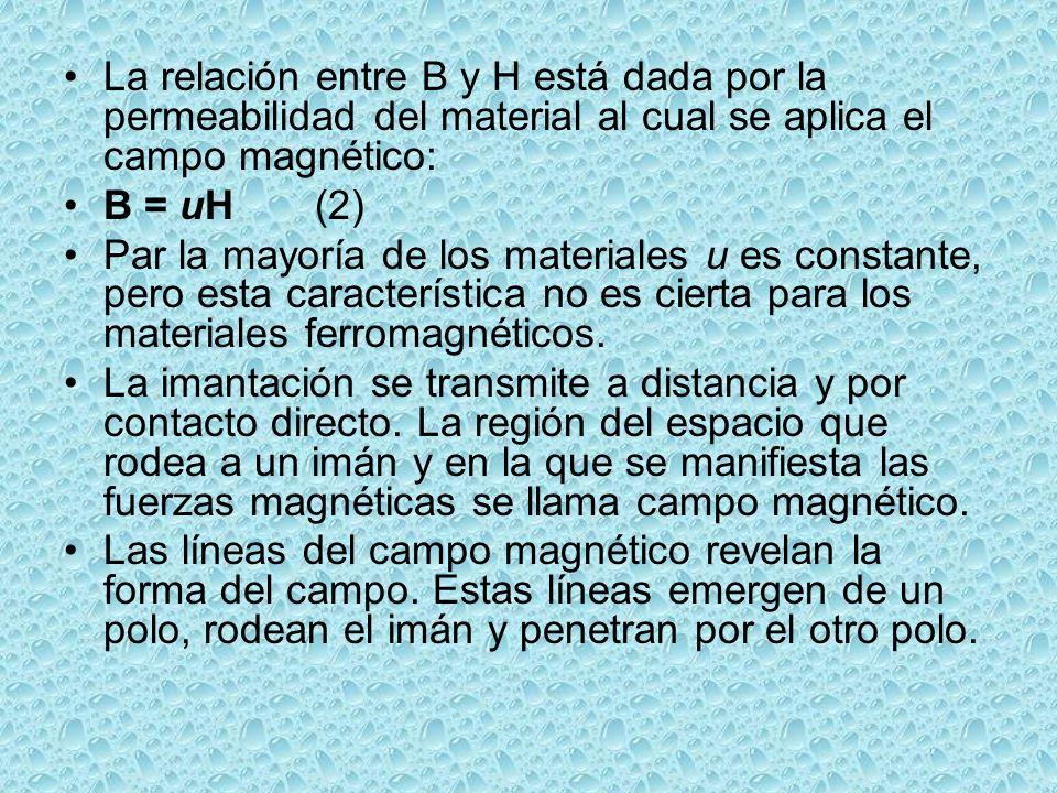 La relación entre B y H está dada por la permeabilidad del material al cual se aplica el campo magnético: B = uH (2) Par la mayoría de los materiales