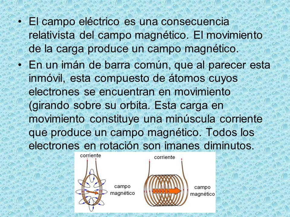 El campo eléctrico es una consecuencia relativista del campo magnético. El movimiento de la carga produce un campo magnético. En un imán de barra comú