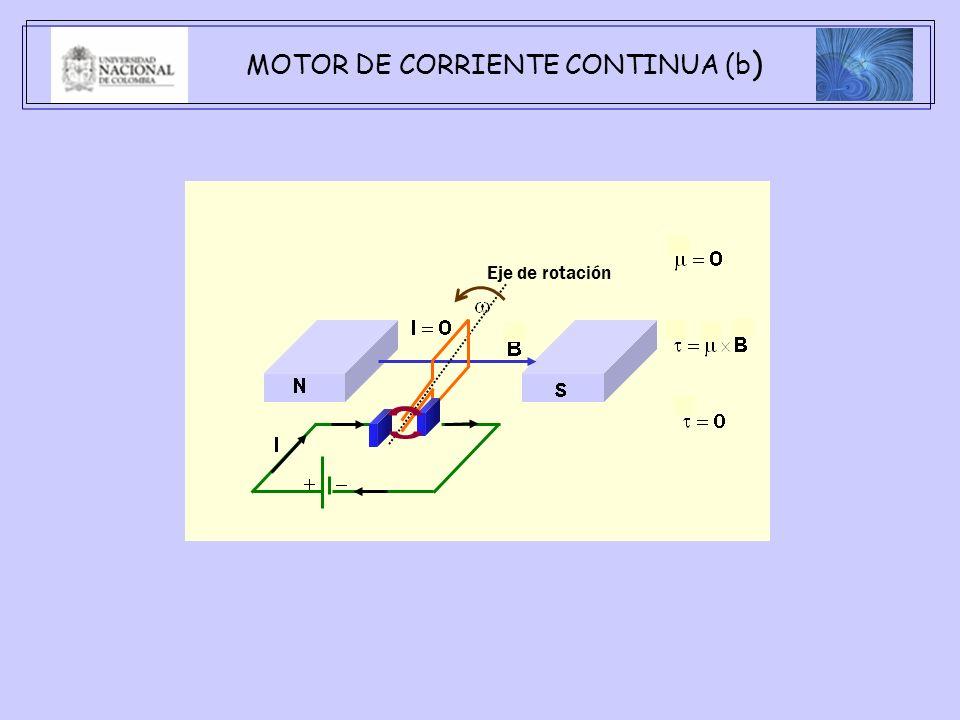 MOTOR DE CORRIENTE CONTINUA (b ) Eje de rotación