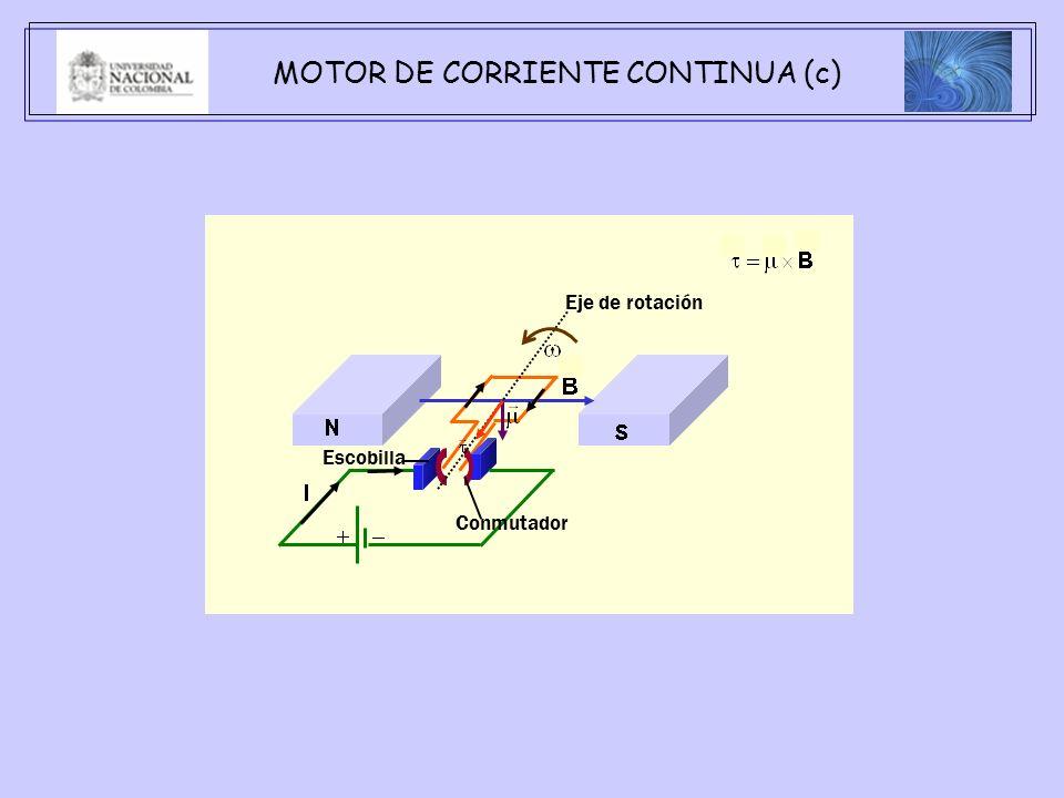 Escobilla Conmutador Eje de rotación MOTOR DE CORRIENTE CONTINUA (c)