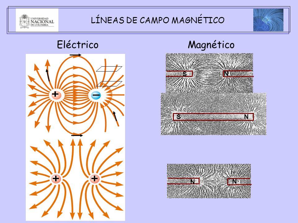 LÍNEAS DE CAMPO MAGNÉTICO N S N N NS EléctricoMagnético