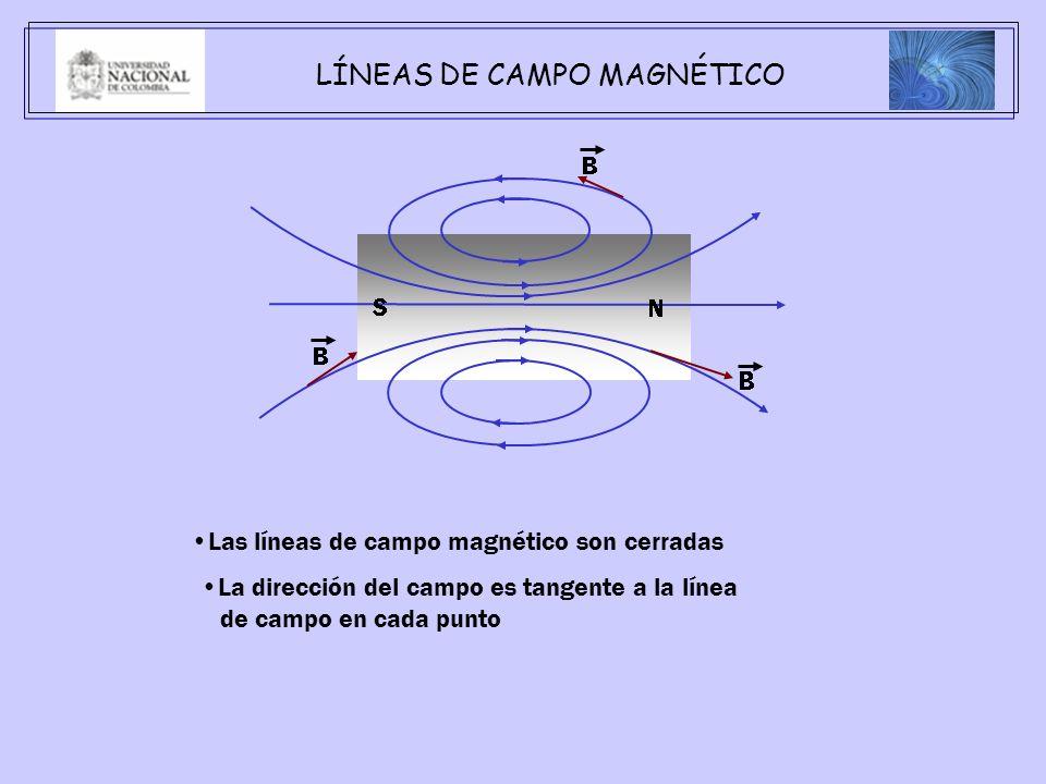 LÍNEAS DE CAMPO MAGNÉTICO Las líneas de campo magnético son cerradas La dirección del campo es tangente a la línea de campo en cada punto