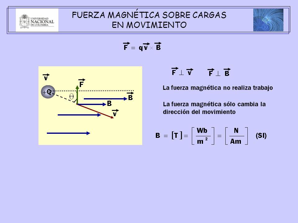 FUERZA MAGNÉTICA SOBRE CARGAS EN MOVIMIENTO La fuerza magnética no realiza trabajo La fuerza magnética sólo cambia la dirección del movimiento