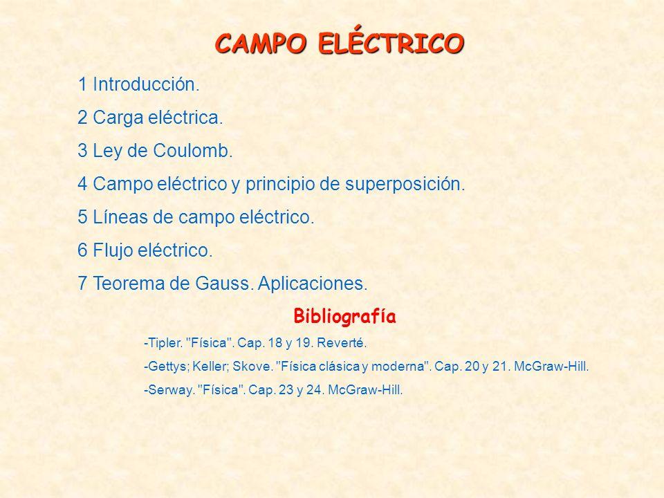 1 Introducción. 2 Carga eléctrica. 3 Ley de Coulomb. 4 Campo eléctrico y principio de superposición. 5 Líneas de campo eléctrico. 6 Flujo eléctrico. 7