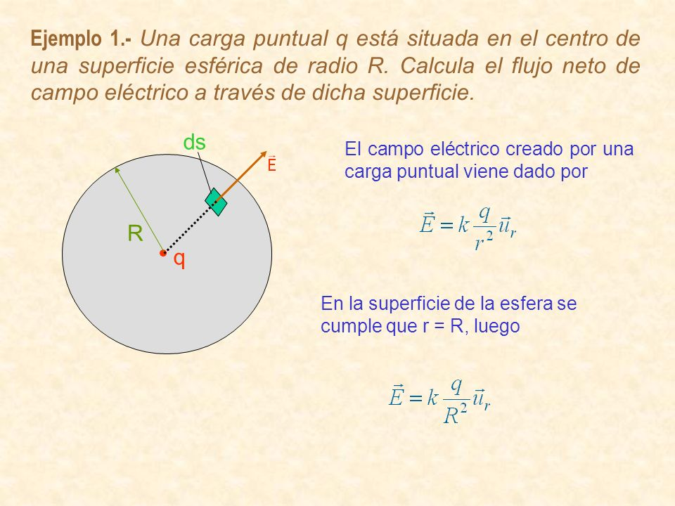 Ejemplo 1.- Una carga puntual q está situada en el centro de una superficie esférica de radio R. Calcula el flujo neto de campo eléctrico a través de