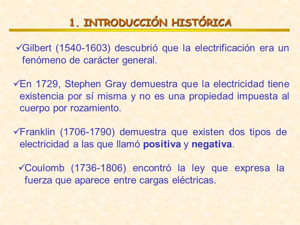 Gilbert (1540-1603) descubrió que la electrificación era un fenómeno de carácter general. En 1729, Stephen Gray demuestra que la electricidad tiene ex