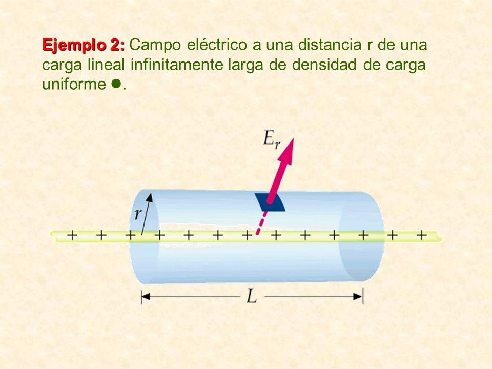 Ejemplo 2: Ejemplo 2: Campo eléctrico a una distancia r de una carga lineal infinitamente larga de densidad de carga uniforme.
