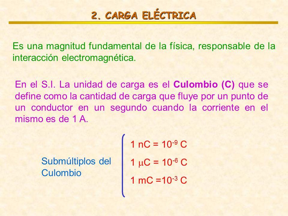 Es una magnitud fundamental de la física, responsable de la interacción electromagnética. En el S.I. La unidad de carga es el Culombio (C) que se defi