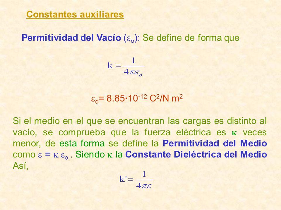 Constantes auxiliares Permitividad del Vacío ( o ): Se define de forma que o = 8.85·10 -12 C 2 /N m 2 Si el medio en el que se encuentran las cargas e