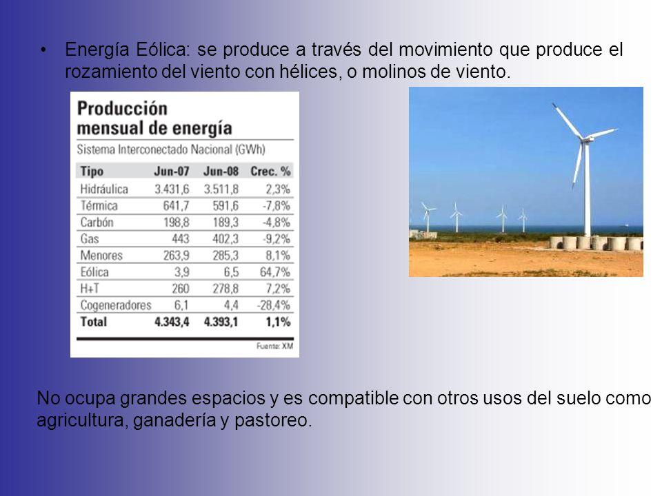 Energía Eólica: se produce a través del movimiento que produce el rozamiento del viento con hélices, o molinos de viento. No ocupa grandes espacios y