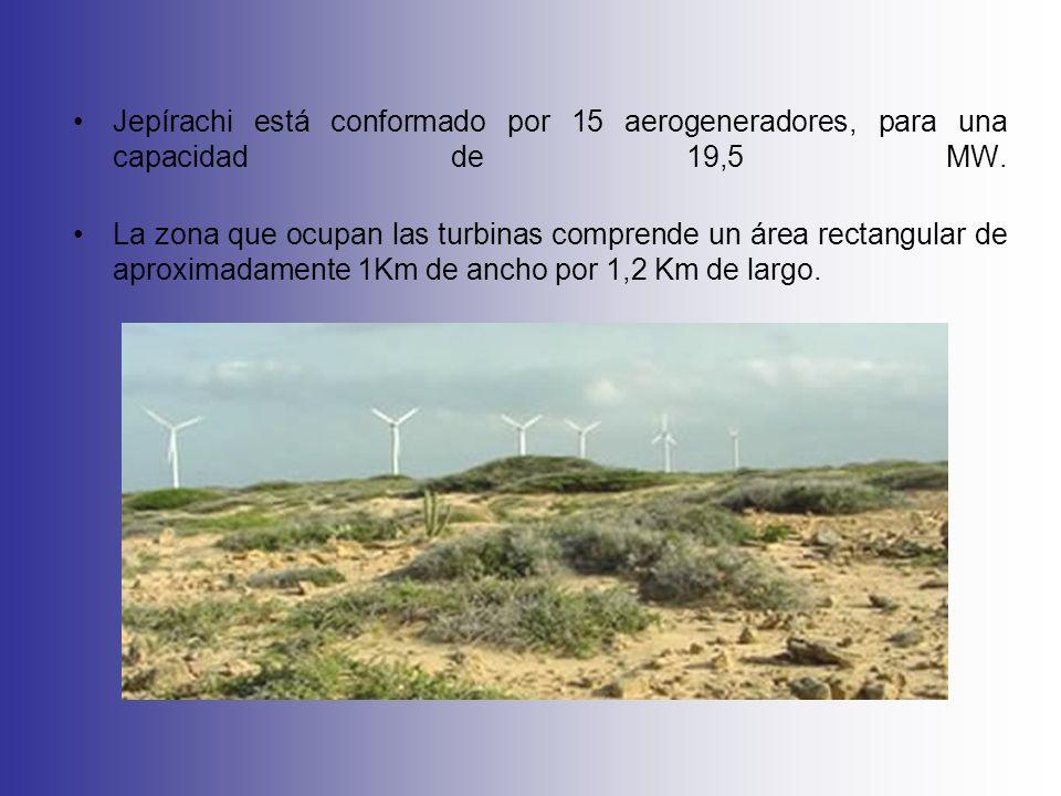 Jepírachi está conformado por 15 aerogeneradores, para una capacidad de 19,5 MW. La zona que ocupan las turbinas comprende un área rectangular de apro