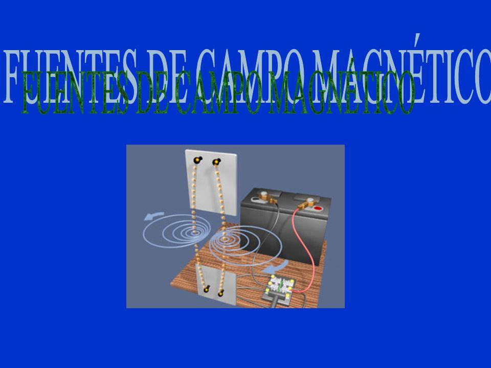 EL EXPERIMENTO DE OERSTED Las corrientes eléctricas establecen campos magnéticos